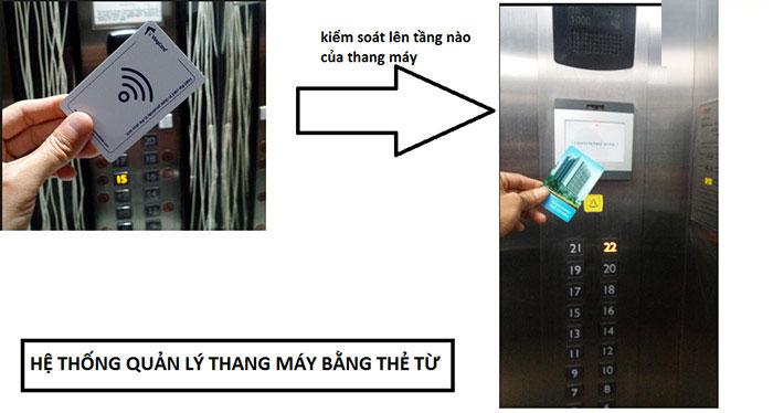 loi ich kiem soat thang may bang the tu 1 1